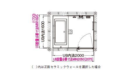 戸建プランSタイプ 1620 | セットプラン例・参考価格 | SYNLA(シンラ) | 戸建・マンション住宅向けシステムバスルーム | 浴室 | 商品を選ぶ | TOTO