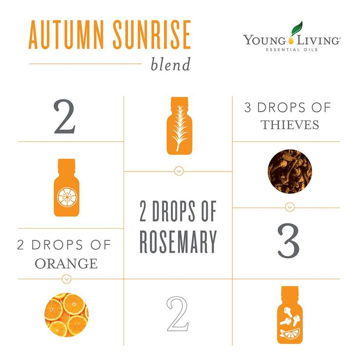 AUTUMN SUNRISE - Orange, Rosemary and Thieves.  /  Young Living, Frankincense 4 Ever, F4E, Diffuser Blend, Diffuser Blend Recipe