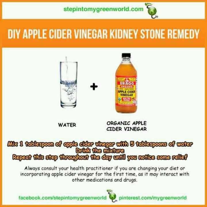 Kidney Stone Best Natural Treatment