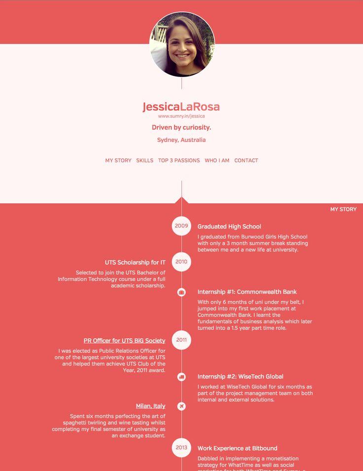 web based resumes