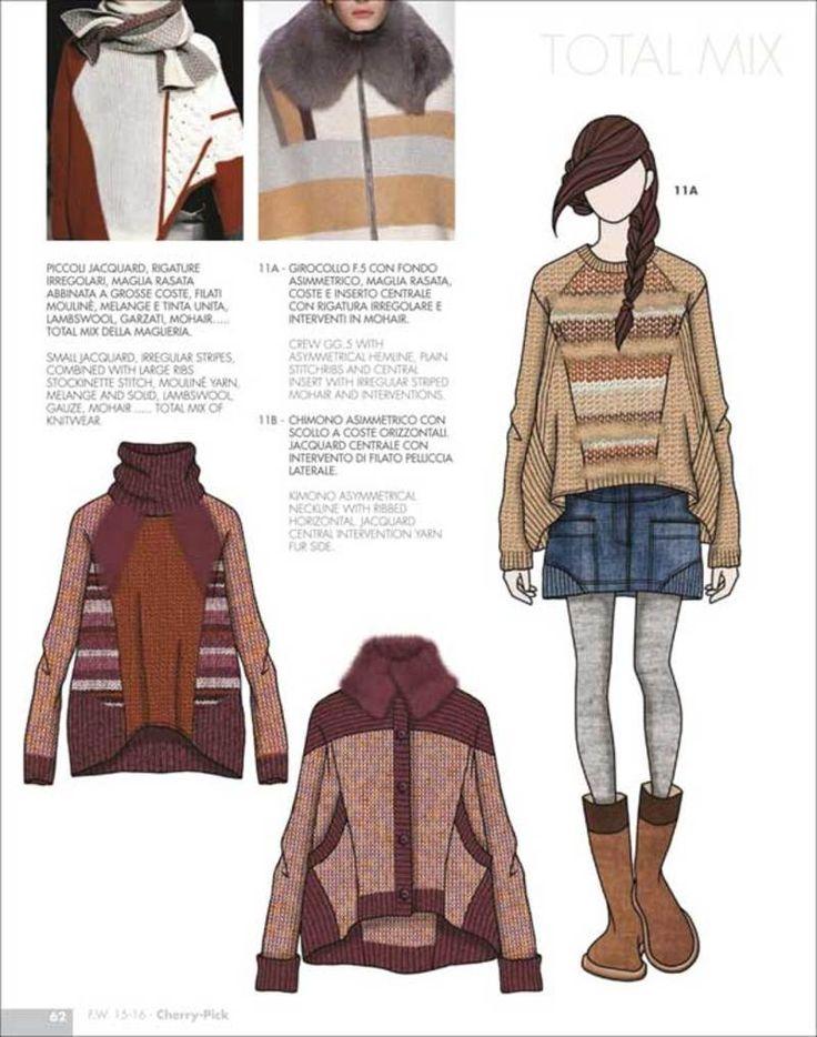 Fashion Box Women's Knitwear - F/W 15/16 - Womenswear - Styling ...