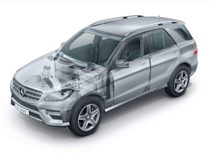 Mercedes M Class - Blindata