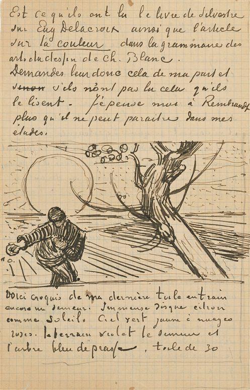 Letras y boceto de Van Gogh a su hermano Theo,  1888