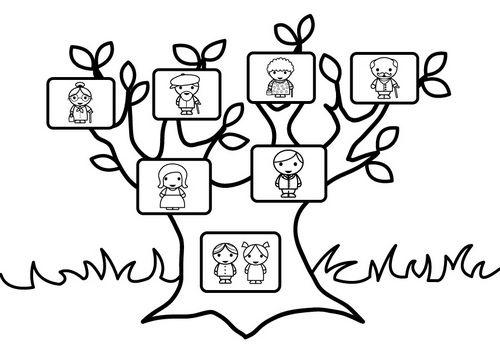 Kleurplaat stamboom met familie