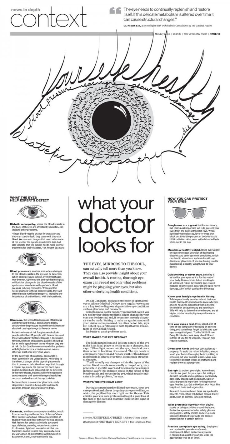 What your doctor looks for #EyeHealth