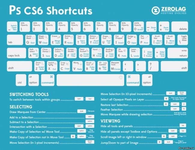 Горячие клавиши фотошоп Cs6
