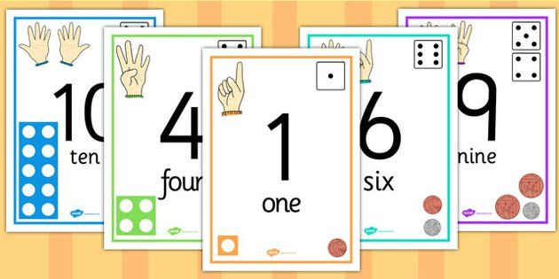 Visual Numberline Posters - count, counting, counting aid