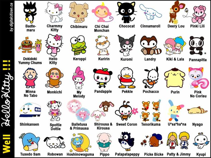 Hello Kitty Pictures: Hello Kitty and Friends Pictures