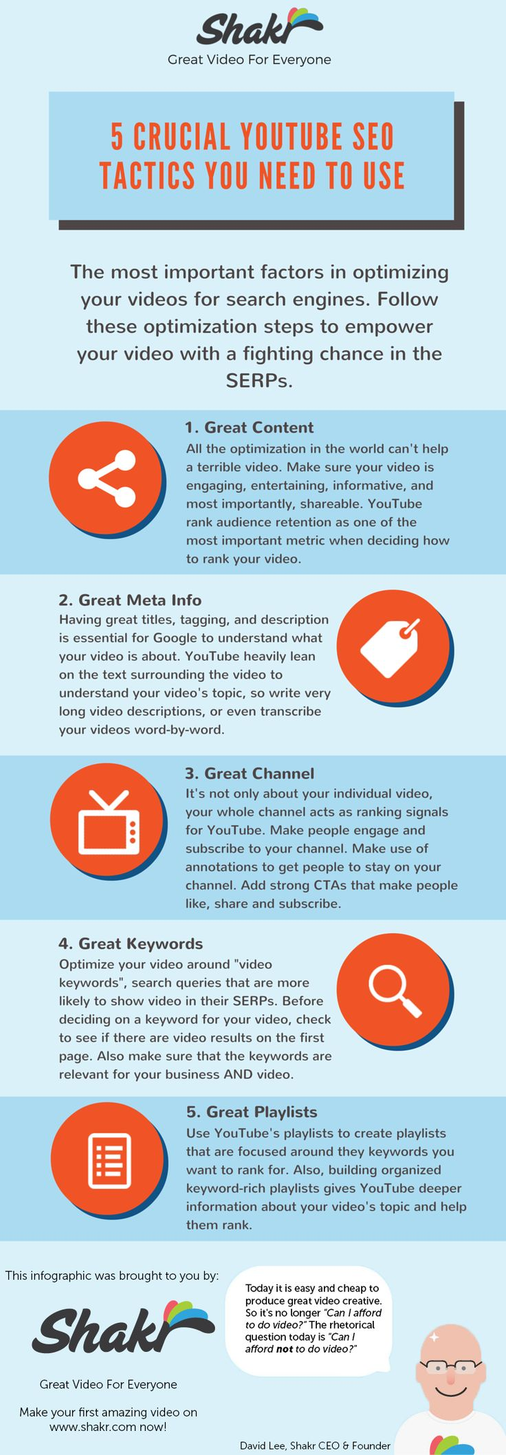 Video SEO Basics: Infographic by @Shakr - http://360phot0.com/video-seo-basics-infographic-by-shakr/