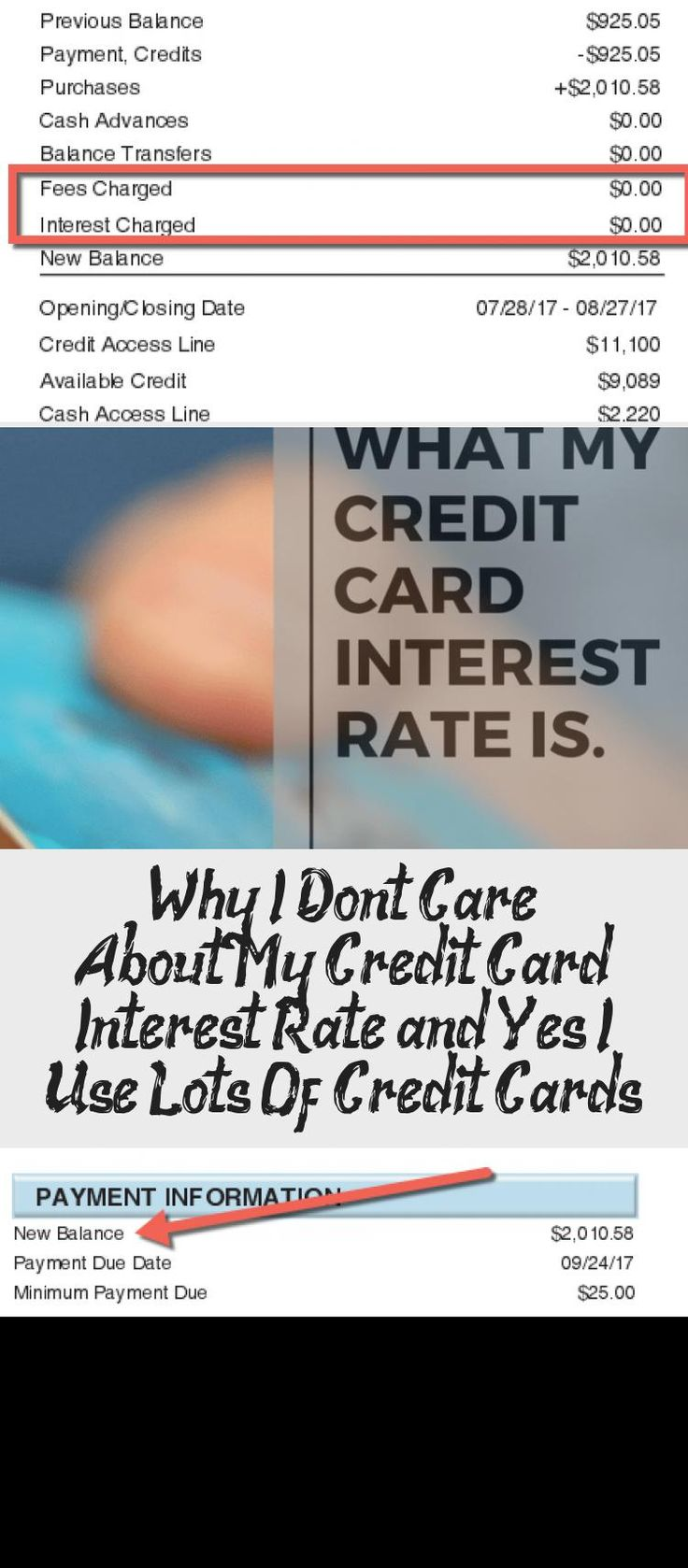 Rate online e credit