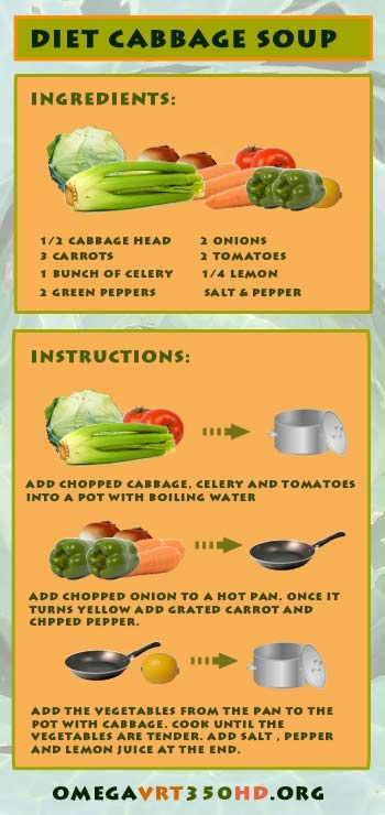 Lose weight while enjoying this delicious cabbage soup : http://ifocushealth.com/souping-vs-juicing-which-one-is-the-best-cleanse/