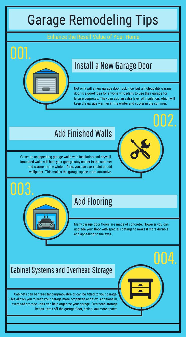 17 best infographics images on pinterest info graphics 4 great remodeling tips for your garage infographic precision garage door las vegas rubansaba