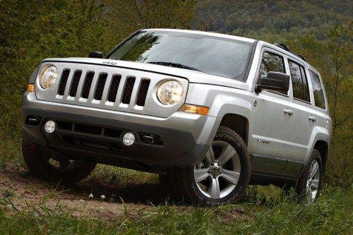 Best 2012 Jeep Patriot #Jeep http://ift.tt/2EBMeMS