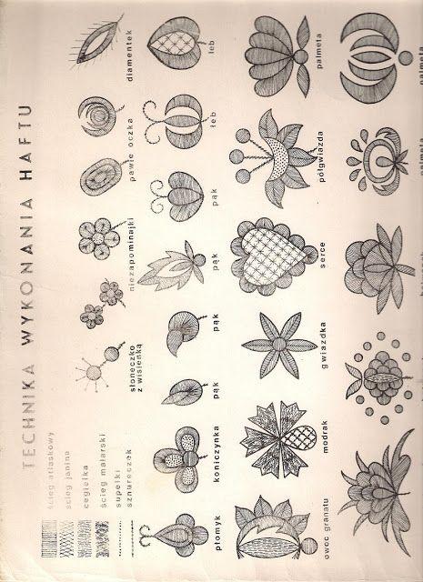 reminds me of swedish old embroidery Heklowana zapaska: Haft kaszubski