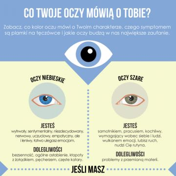 Co może powiedzieć o Tobie kolor oczu… Myślicie, że to prawda?