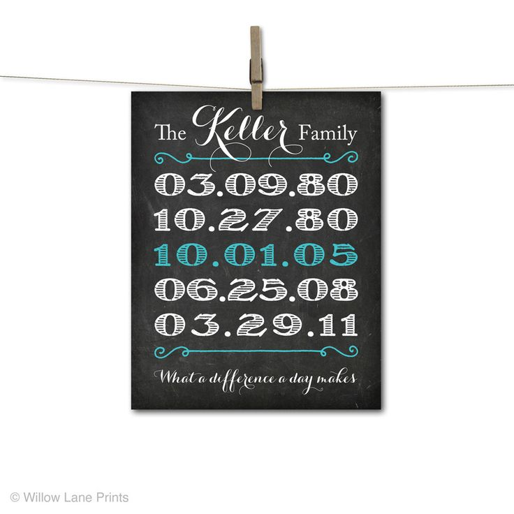 Personalized anniversary gift for him gift for her - 20th anniversary gift - wedding anniversary gift for men - family important dates by WillowLanePrints on Etsy https://www.etsy.com/listing/170904608/personalized-anniversary-gift-for-him