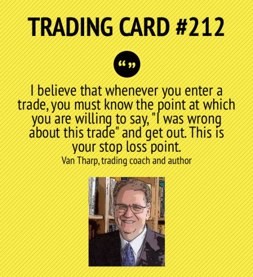 Trading Card #212: The Stop Loss by Van Tharp