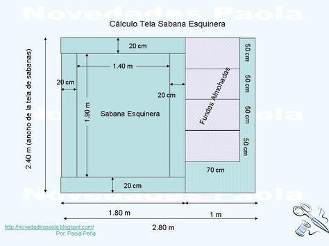 15 must see medidas de camas pins medidas cama for Medidas de cama de una plaza
