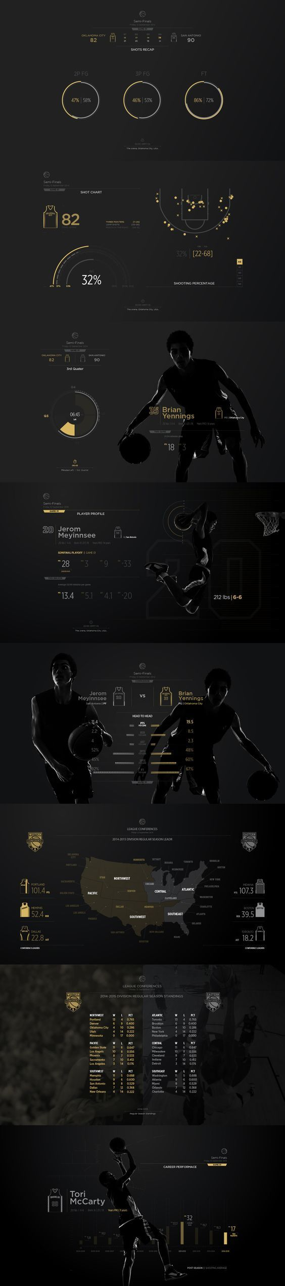 Sports Stats Infographic Pack | Vector Objects | Pixeden: