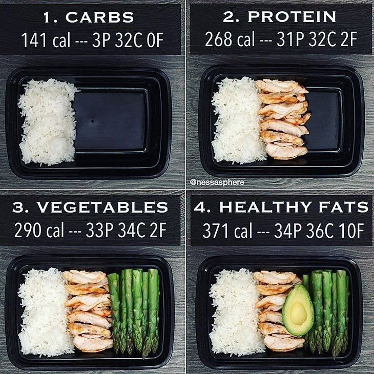 How to meal prep in four steps! Carbs Proteins Veggies Fats... thanks for laying it out so clearly @nessasphere - But what are good vs bad macros? Download @mealplanmagic to learn the exact combinations of these four ingredients will get you to your body goals fastest. - ALL-IN-ONE TOOL & GUIDES -  Build Custom Plans & Set Nutrition Goals  BMR BMI & Max Rate Calculator  Learn Your Macros by Body Type & Goal  Grocery Lists Automated to Weekly Needs  Accurate Cooking and Prep Summaries…