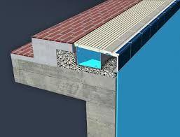 Image result for overflow pool detail