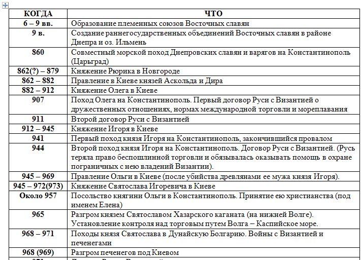 Метадицеский материал по русскому языку для 6 класса львова львов