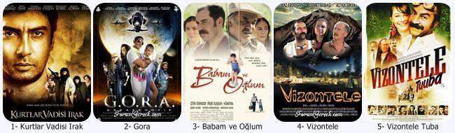 Türk Sineması'nda Rekorlar - Forum Gerçek