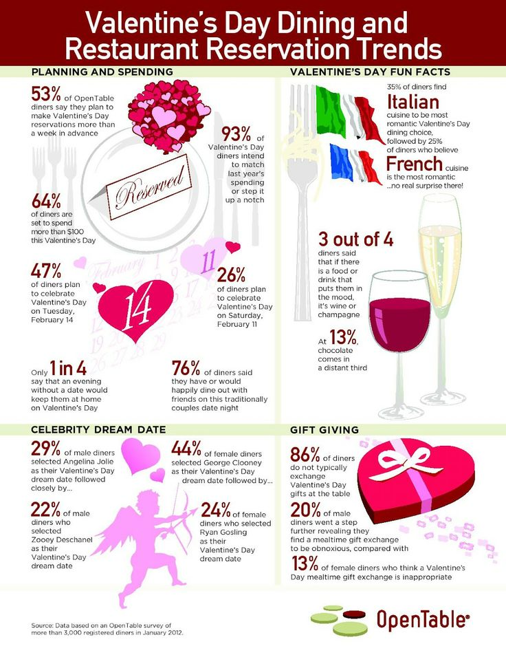 lewis valentine facebook