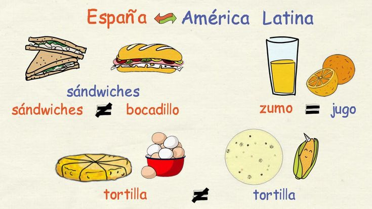 Compare cultural differences in dating spain and usa
