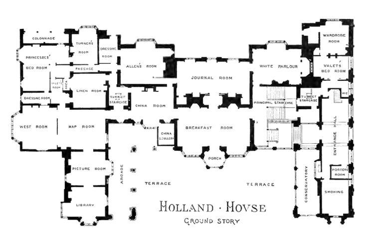 Plan of holland house 1875 ground story floor plan of for Holland house design