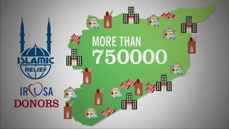 Islamic Relief USA - Syrians Still Need Your Help