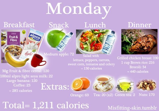 1000 id es sur le th me 1300 calorie meal plan sur pinterest menu de r gime tableau de - Regime 1800 calories ...