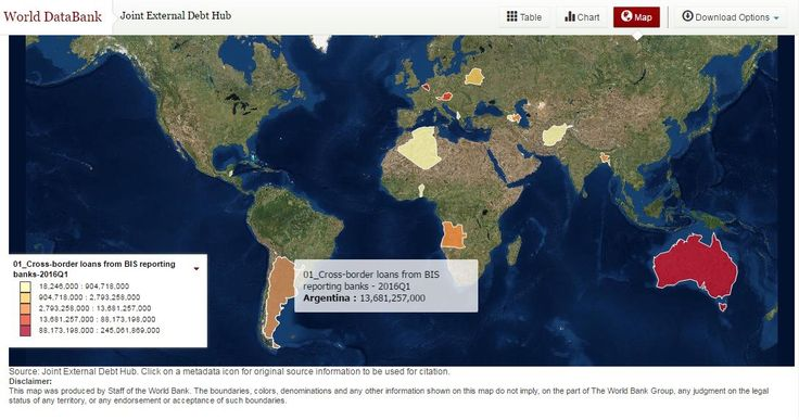 DataBank lets you access World Bank Data's databases and generate tables, charts, & maps