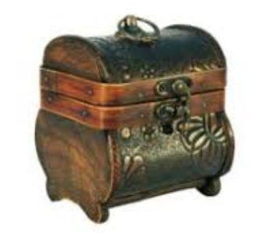 Check Out The Pandoras Box