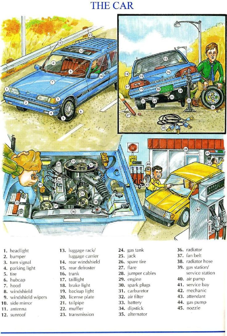 88 - THE CAR A - Picture Dictionary - English Study, explanations, free exercises, speaking, listening, grammar lessons, reading, writing, vocabulary, dictionary and teaching materials