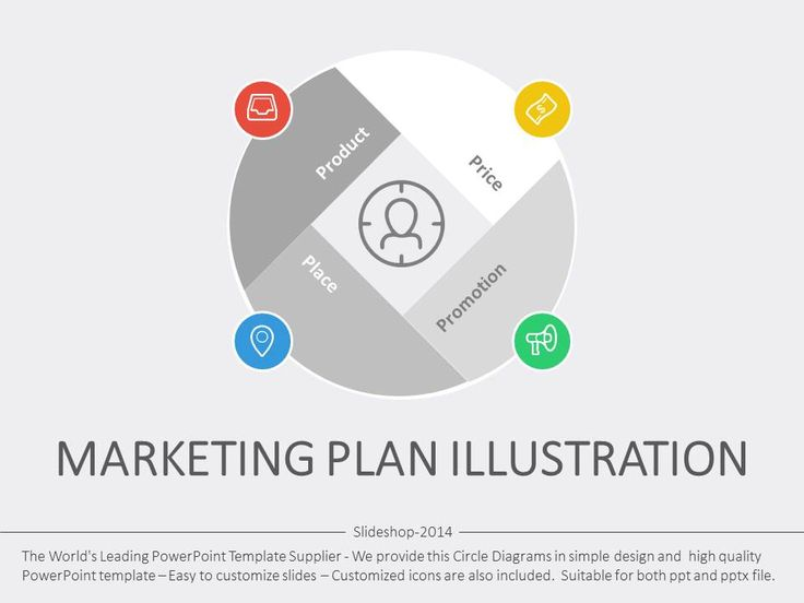 104 best Business & Marketing PowerPoint Slides images on ...