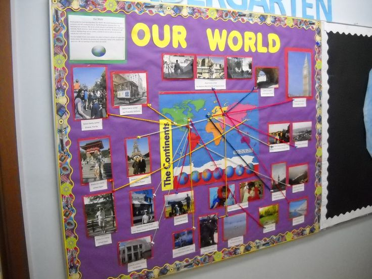 around the world classroom theme pictures - Google Search