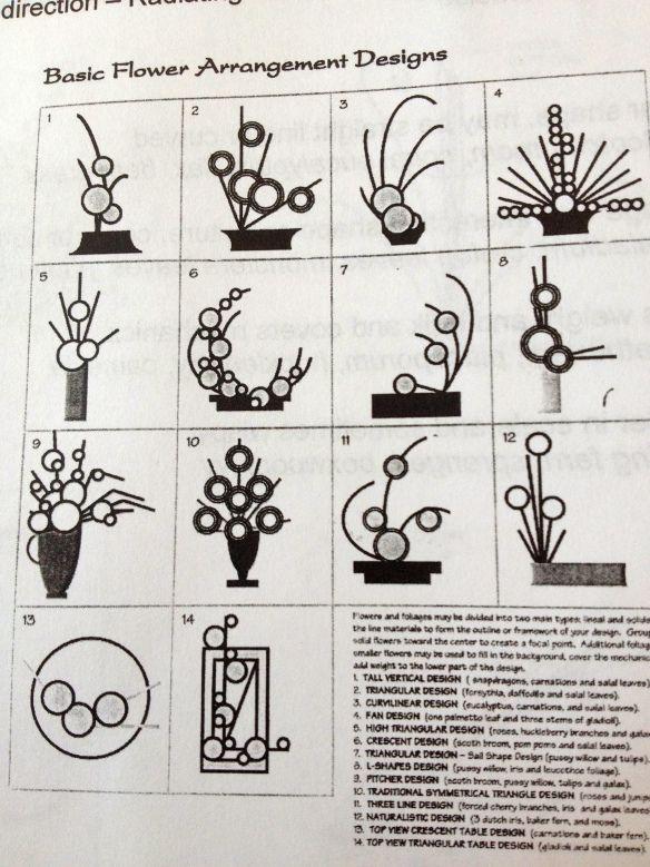 modelos para armar un arreglo de ikebana.