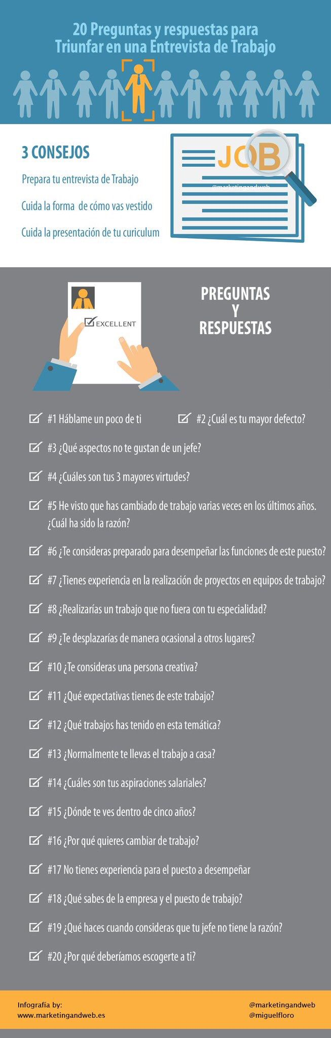 32 best Todo sobre entrevistas de trabajo / All about job ...