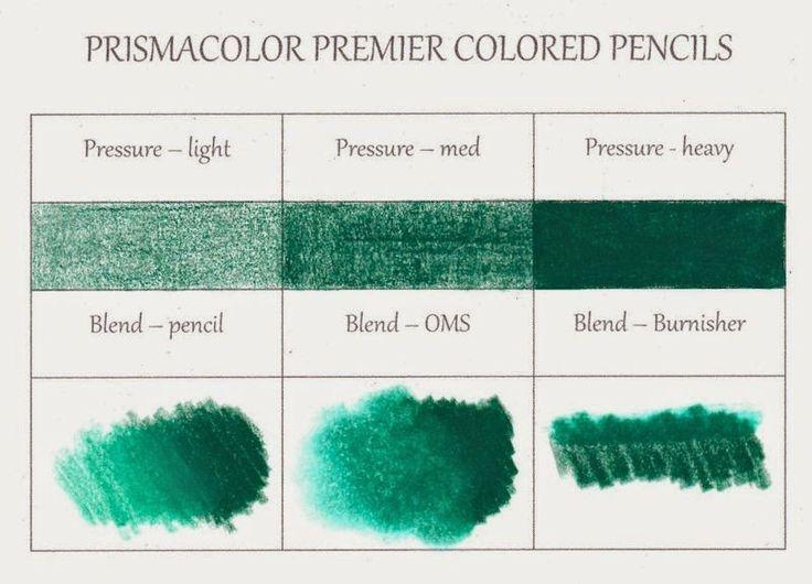 Lyra Rembrandt Polycolor 91cb6644cef4bf7dec814a16ce15deea