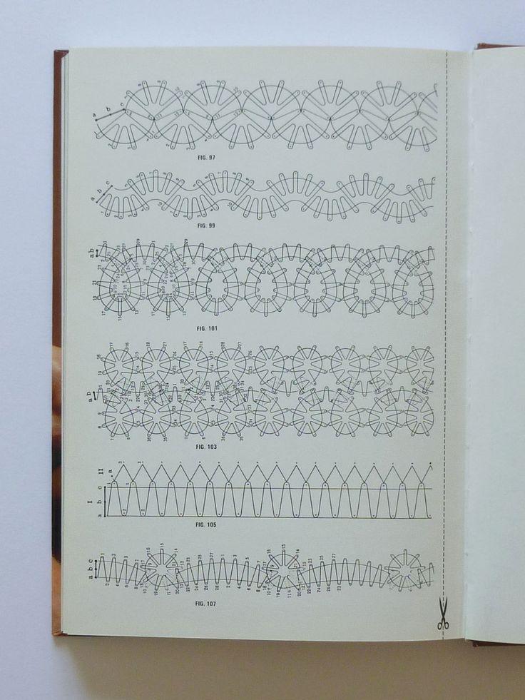 17 meilleures images propos de lace bobbin lace sur - Modeles gratuits de grilles de dentelles aux fuseaux ...