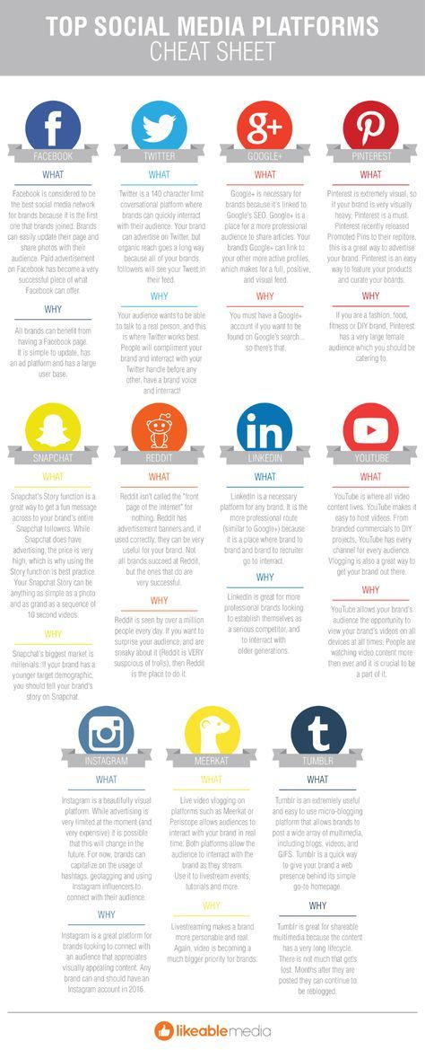 //Top social media platforms cheat sheet #Infographic #SocialMedia RefugeMarketing.com
