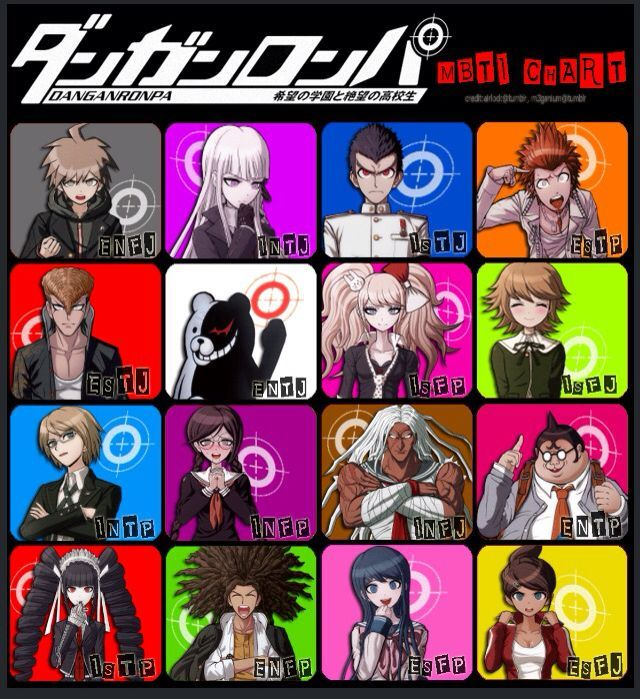 Purple Haired Anime Characters By Jonatan7 On Deviantart Anime Hair Anime Hair Color Purple Haired Anime Characters