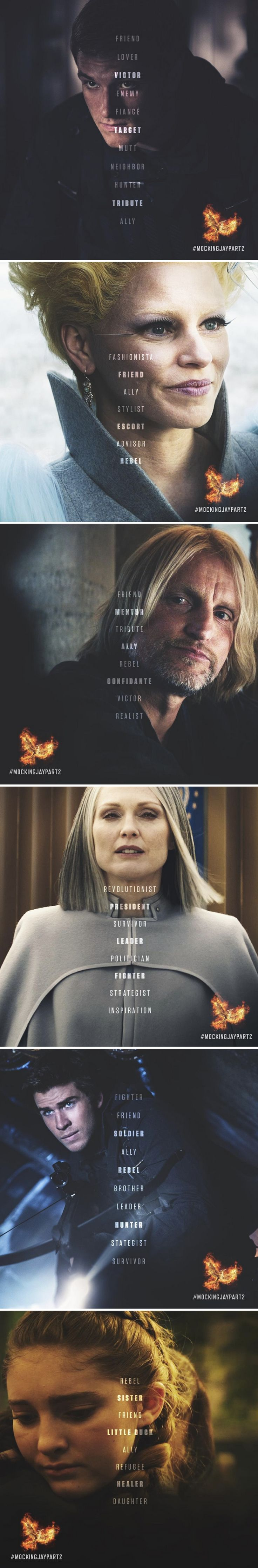 The Hunger Games: Mockingjay - Part 2 Character Quotes