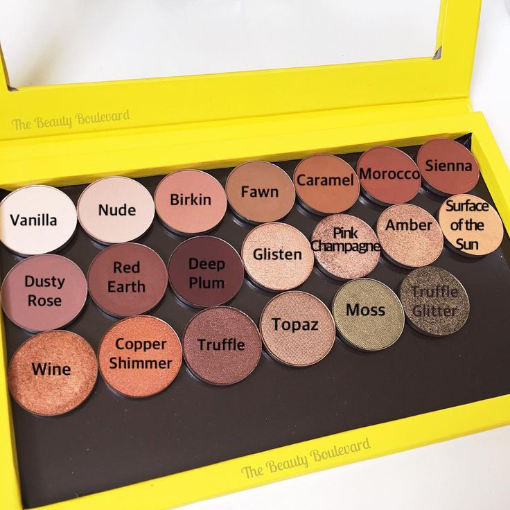 Anastasia Beverly Hills Eyeshadows | The Beauty Boulevard #beauty #makeup