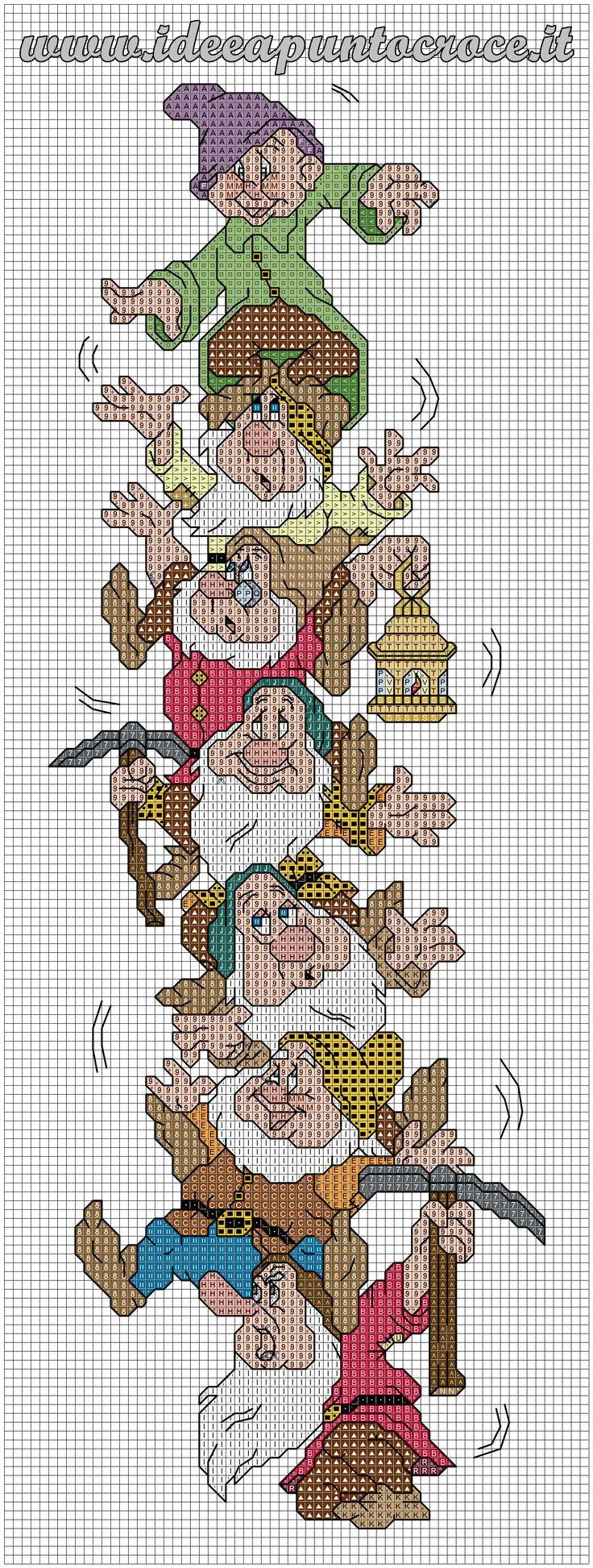 Seven dwarfs More