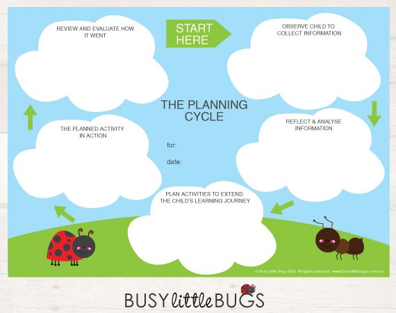 early years learning framework planning templates - 11 best eylf printables images on pinterest the early