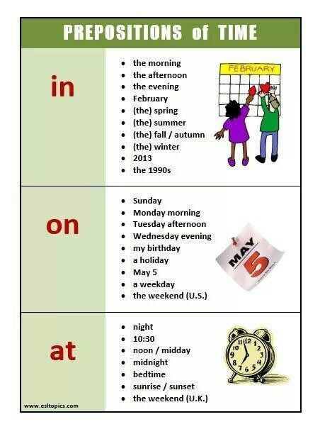 Prepositions of Time: at / in / on