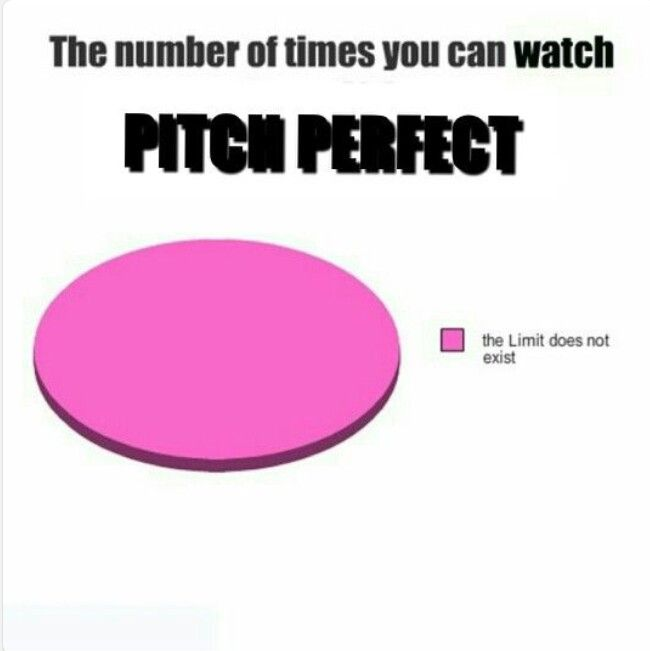 I've watched pitch perfect too many times to count