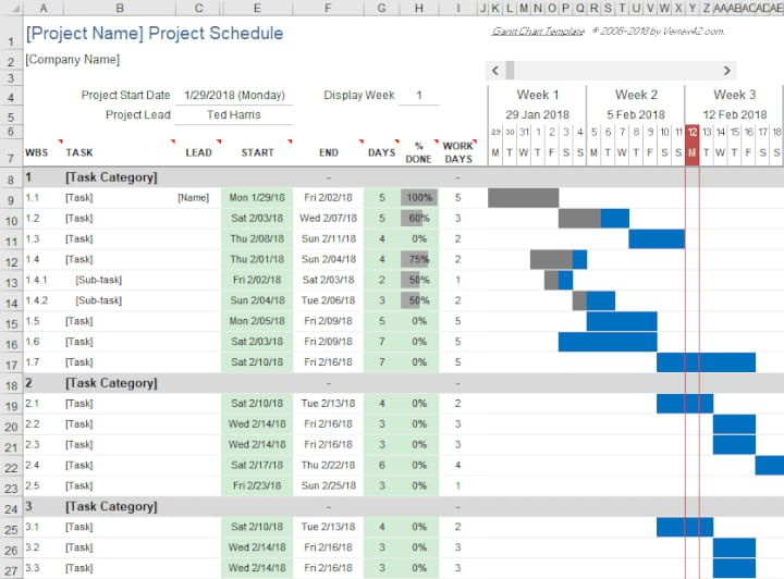 52 Free Excel Templates To Make Your Life Easier Gantt Chart